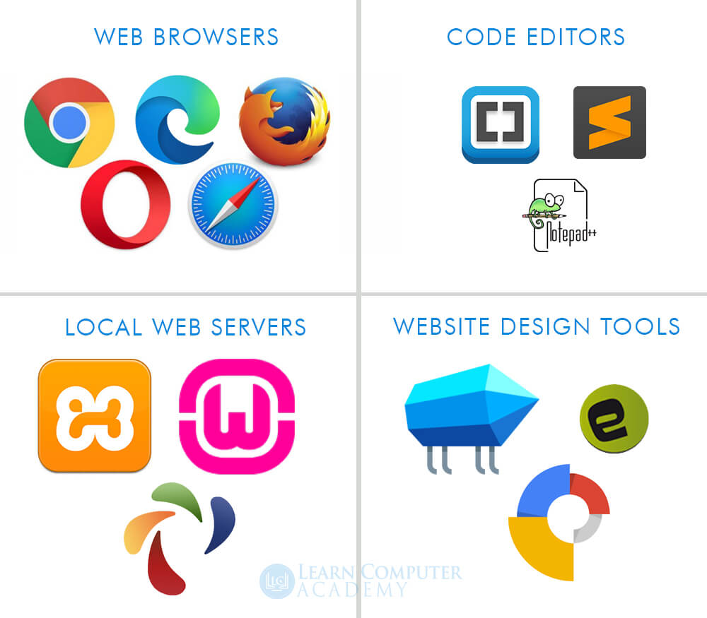 Tools to learn Web Design